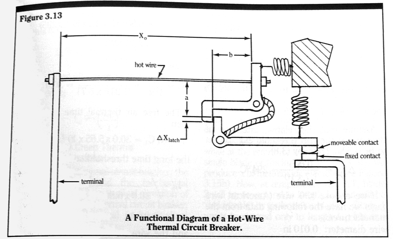 Hot Wire Thermal Circuit Breakers