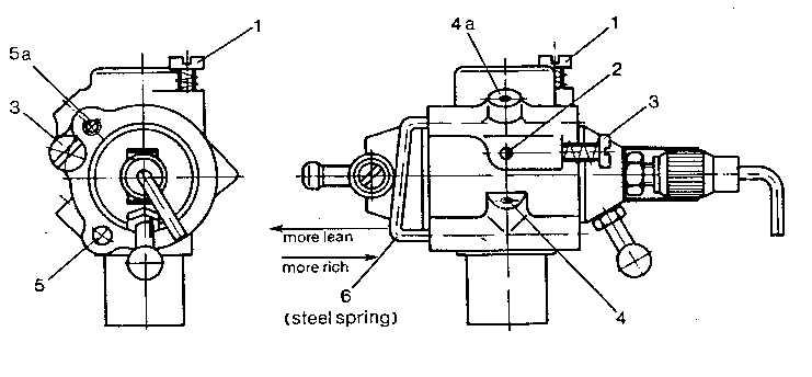 see KAVAN engines line drawings & dimensions