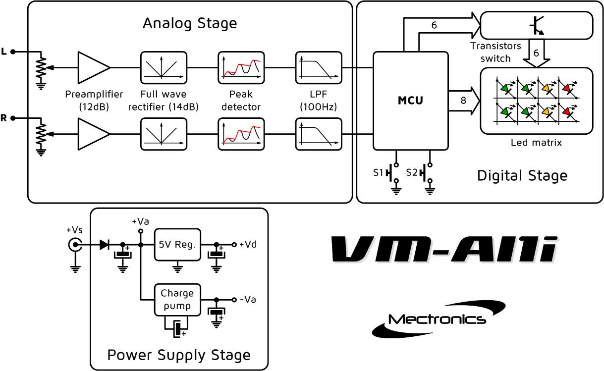 [DIAGRAM] Pentium 1 Block Diagram FULL Version HD Quality