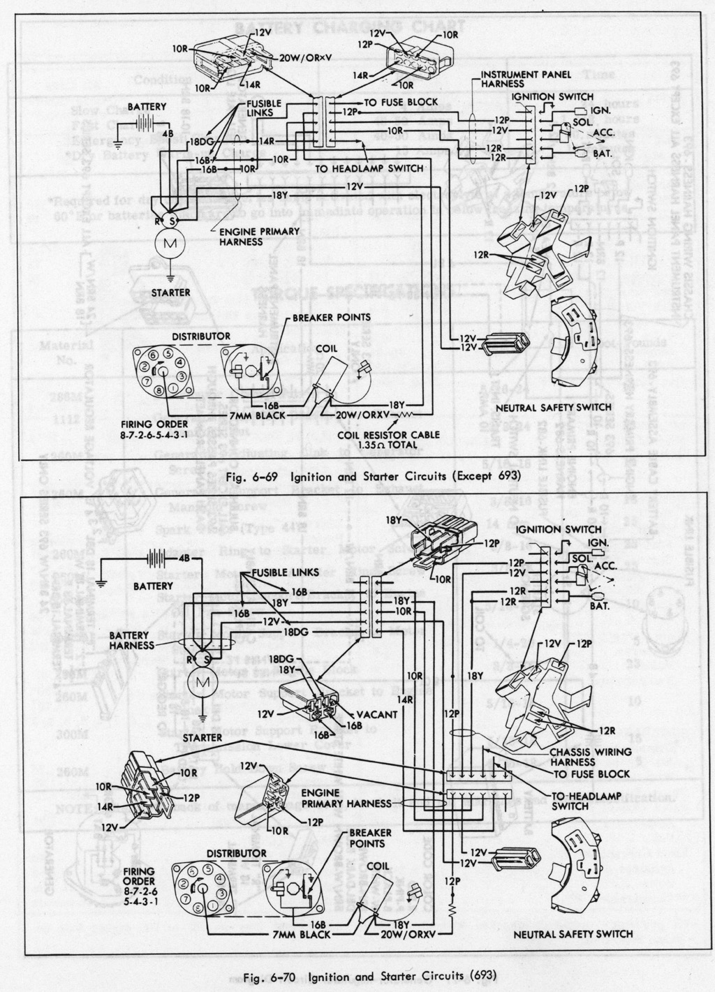 Dodge Dart Sport Wiring Diagram