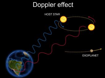 Ecco come funziona il metodo di rilevazione d'un pianeta basato sulla misura della variazione della velocità radiale (slide presentata durante la conferenza stampa ESO)