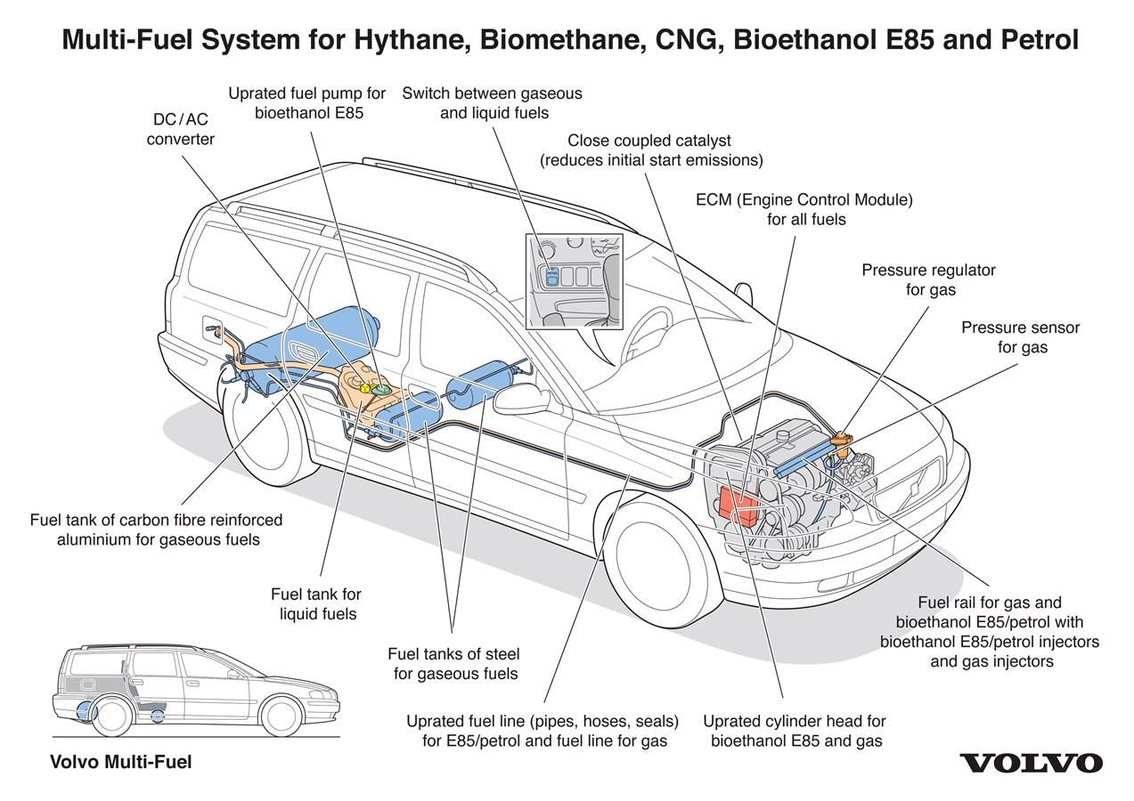 Aston Martin Vantage Wiring Diagram. Diagram. Auto Wiring