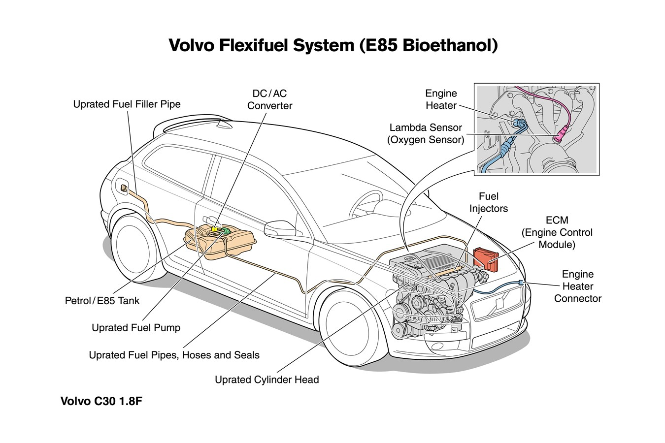 [WRG-4699] Volvo V50 Engine Diagram
