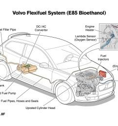 2012 volvo c30 engine diagram schematics wiring diagrams u2022 c30 polestar rear volvo c30 engine [ 1350 x 900 Pixel ]