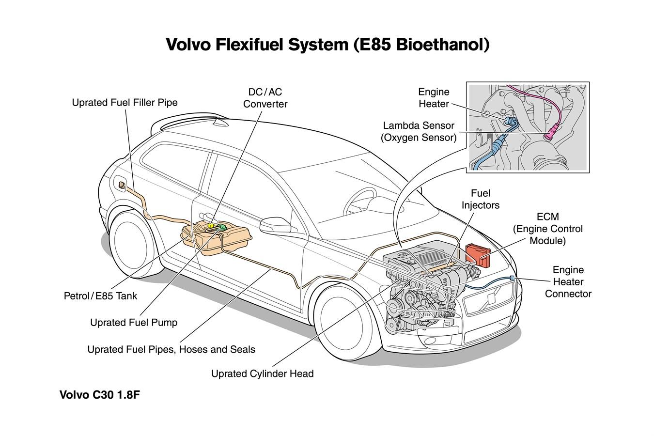 hight resolution of 2012 volvo c30 engine diagram schematics wiring diagrams u2022 c30 polestar rear volvo c30 engine