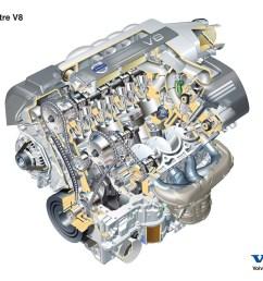 2005 volvo xc90 engine diagram wiring diagram user volvo xc 90 engine diagram [ 1273 x 900 Pixel ]