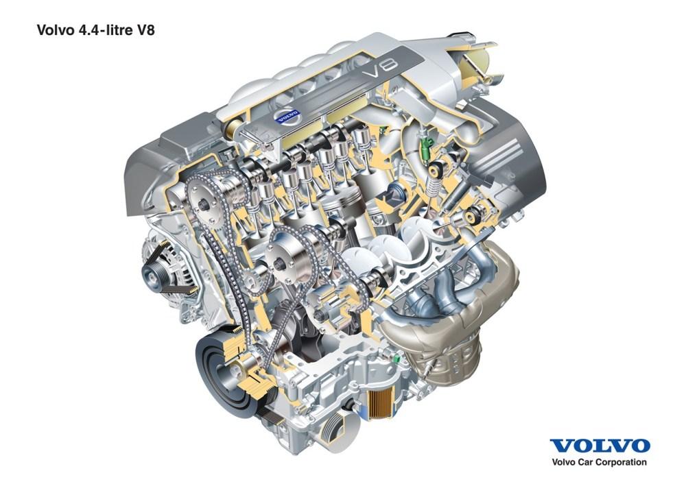 medium resolution of 2005 volvo xc90 engine diagram wiring diagram user volvo xc 90 engine diagram