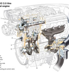upgraded d5 engine with enhanced performance and reduced fuel consumption volvo car group global media newsroom [ 1273 x 900 Pixel ]
