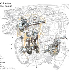 upgraded d5 engine with enhanced performance and reduced fuel consumption volvo car group global media [ 1273 x 900 Pixel ]