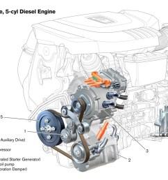 diesel engine in the v60 plug in hybrid 2 4 litre [ 1273 x 900 Pixel ]
