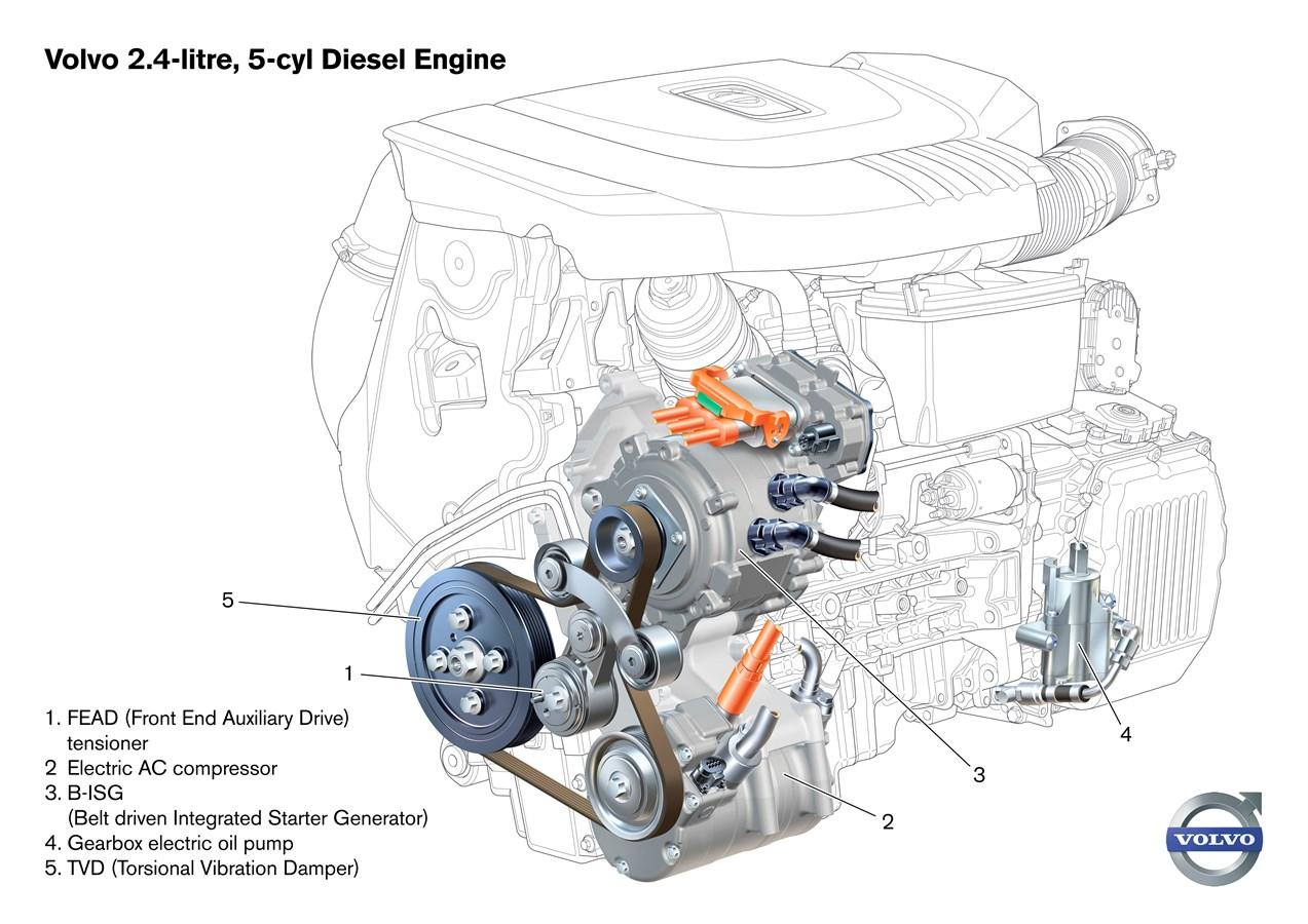hight resolution of diesel engine in the v60 plug in hybrid 2 4 litre