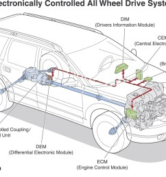 volvo xc90 electronically controlled all wheel drive for swift rh media volvocars com 2000 volvo s80 08 volvo xc90 engine diagram  [ 1271 x 900 Pixel ]