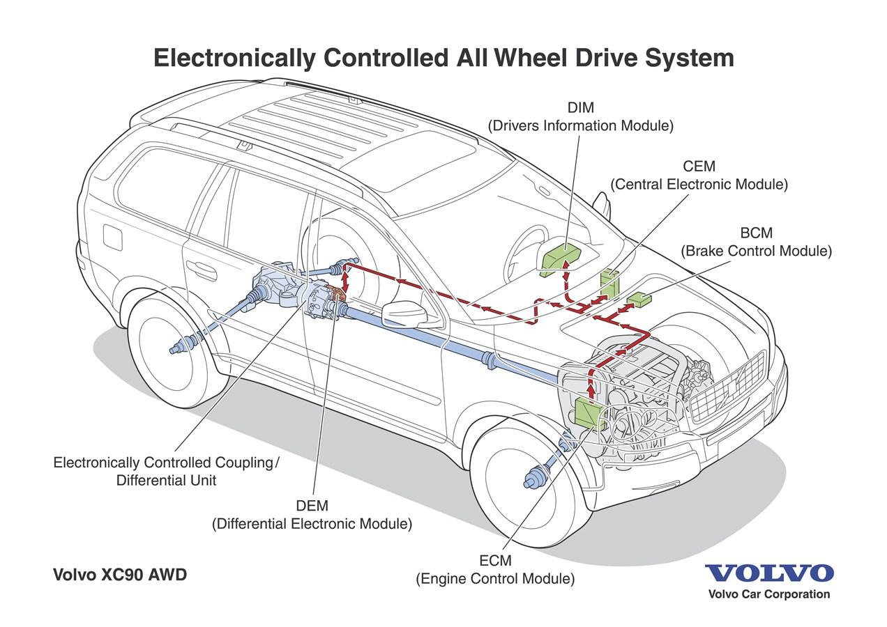 2006 volvo xc90 engine diagram [ 1272 x 900 Pixel ]