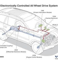 volvo brakes diagram wiring libraryvolvo brakes diagram [ 1272 x 900 Pixel ]