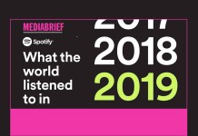 image-Spotify-What-The-World-Listened-To-In-2019-MediaBrief