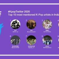 10 years of #KpopTwitter: BTS most mentioned K-pop artist in India