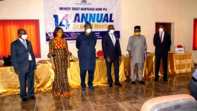 Photo of ITMB rises in gross earnings of 37.6%, from N1.005bn to N1.383bn