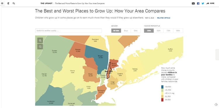 "The Upshot, ""The Best and Worst Places to Grow Up: How Your Area Compares"""