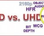 HD vs. UHD
