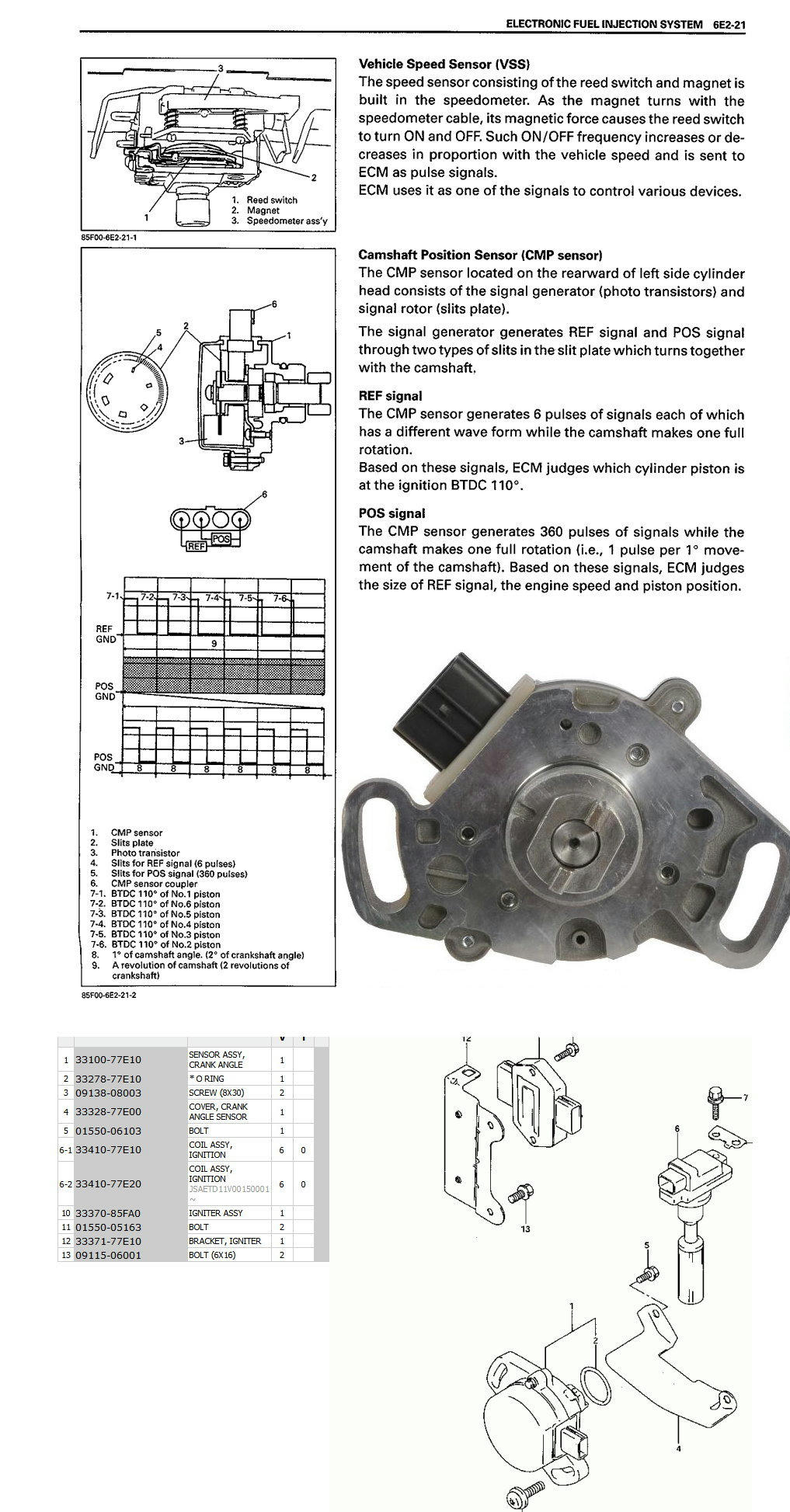 Where is the Crankshaft position sensor in a H20a engine