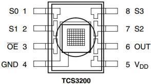 Sơ đồ chân cảm biến màu TCS3200