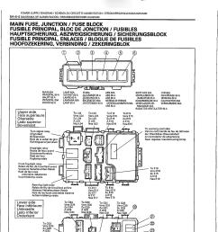 suzuki esteem fuse box location wiring diagram yer 2000 saturn sl fuse box suzuki esteem fuse [ 1696 x 2736 Pixel ]