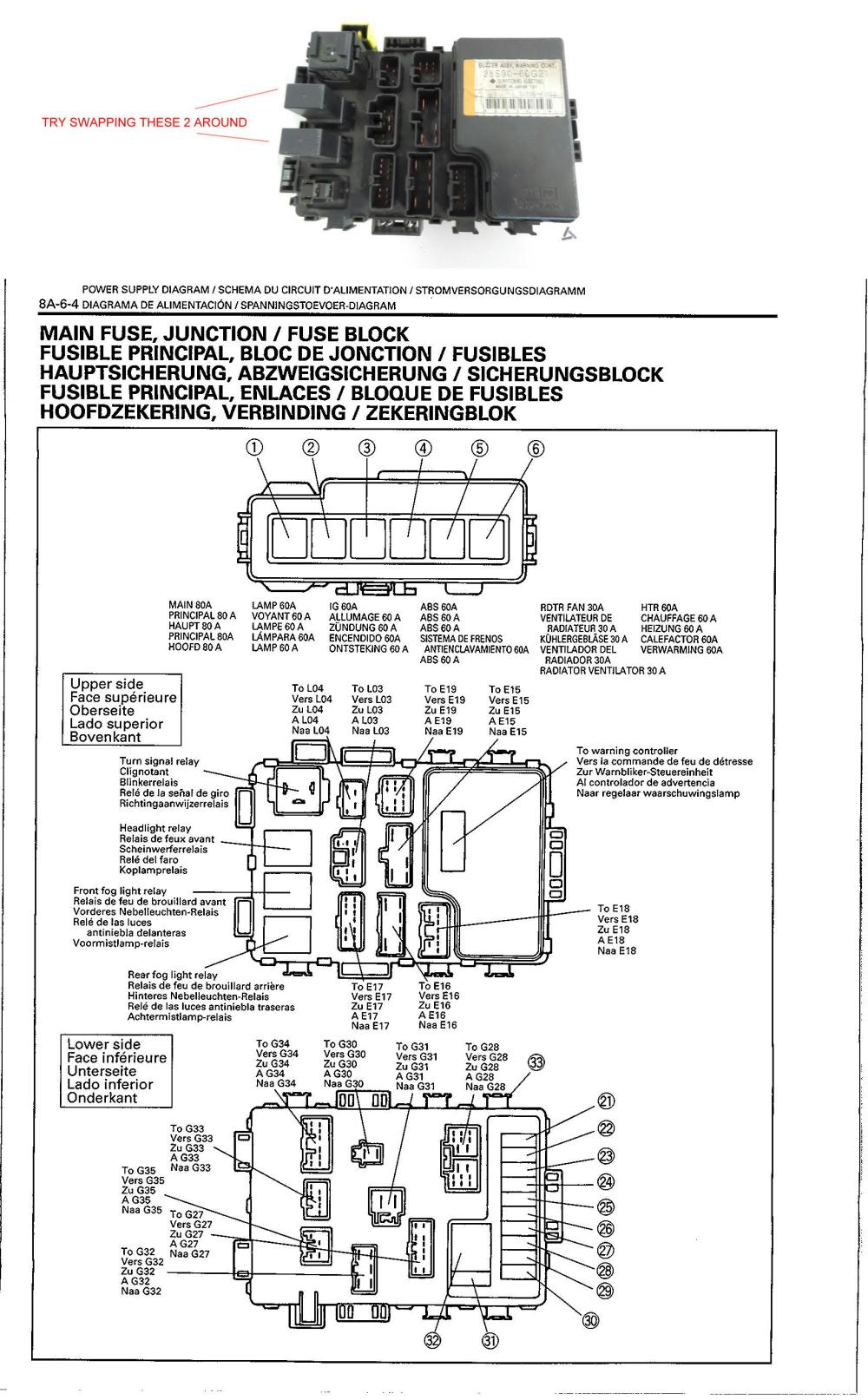 medium resolution of suzuki esteem fuse box location wiring diagram yer 2000 saturn sl fuse box suzuki esteem fuse