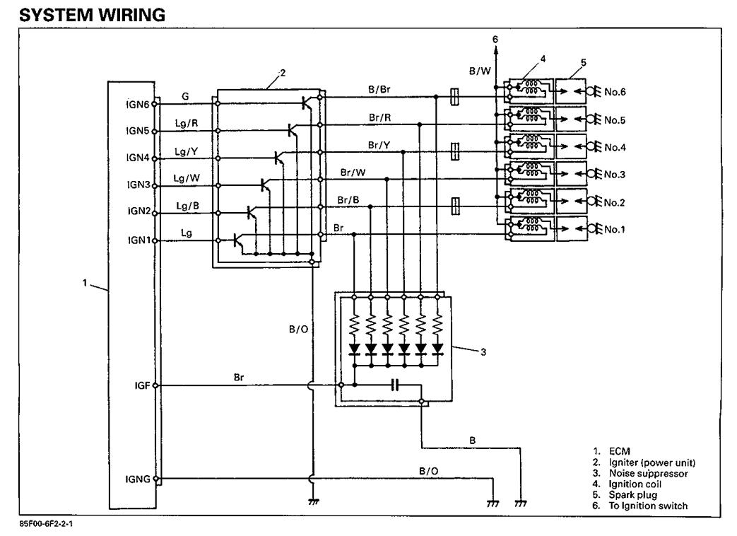 Early Model T Wiring Diagram, Early, Get Free Image About