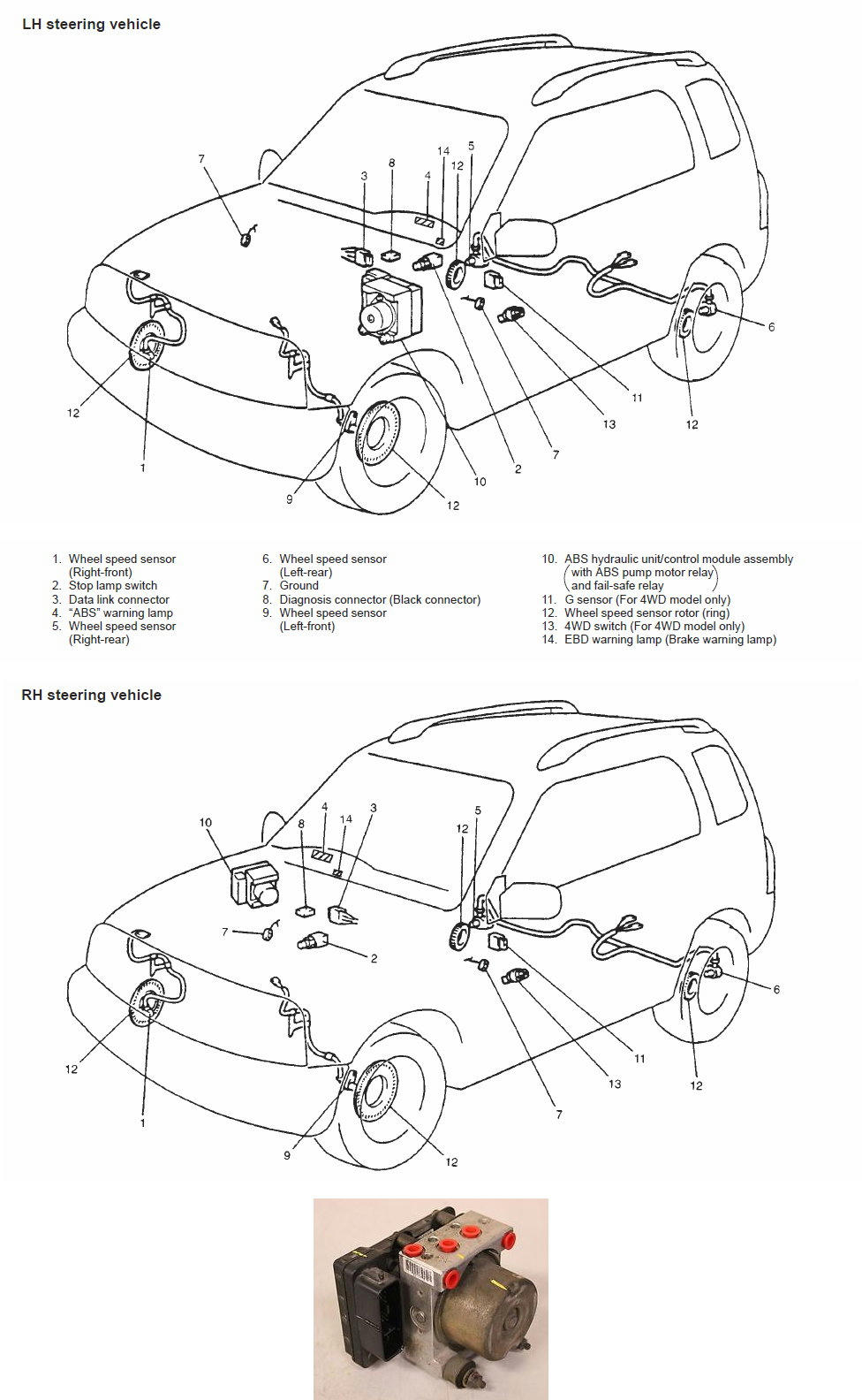 Service manual [Repair Anti Lock Braking 2005 Suzuki Grand