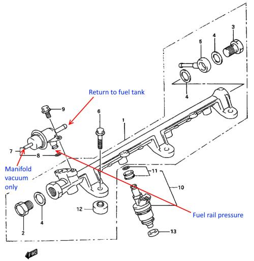 small resolution of jeep fuel pressure diagram wiring diagram info jeep fuel pressure diagram