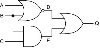 Mạch logic dùng các cổng logic