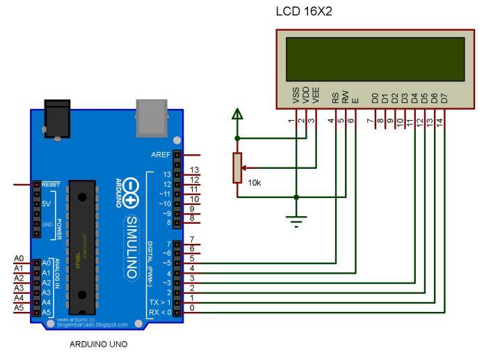 Mạch kết nối LCD 16x2 với Arduino