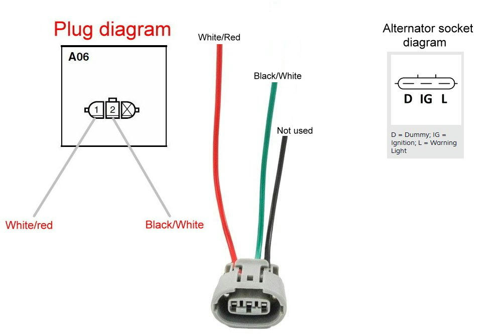 Denso Alternator Wiring Diagram Pigl Denso Compressor