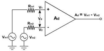 Cấu hình vòng hở của khuếch đại thuật toán
