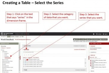 Making Tables with the World DataBank