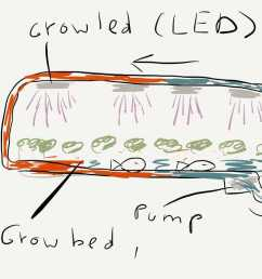 using heat of the grow light a simple diagram on how we would like to use the heath of the grow lights to warm our water  [ 1024 x 768 Pixel ]