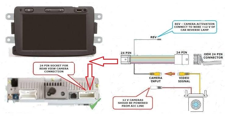 wiring diagram plug socket 05 f150 ac combo -b-rear speaker & rear view camera cable for kwid,duster /medianav - medianav solutions