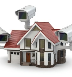 the dos and don ts of installing home surveillance cameras home security wireless video cameras home security wireless video cameras [ 2001 x 1501 Pixel ]
