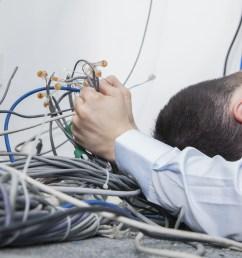 crazy wiring serveer [ 5130 x 3420 Pixel ]