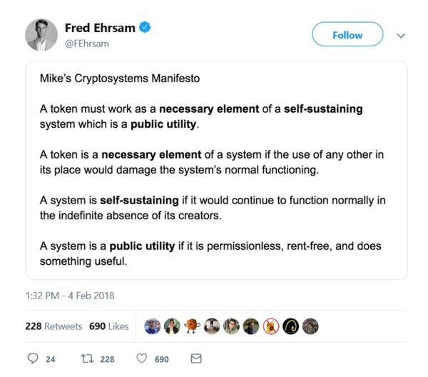 Bitcoin tweets
