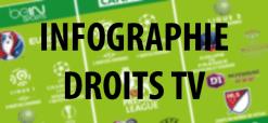 Droits-TV-mediasportif