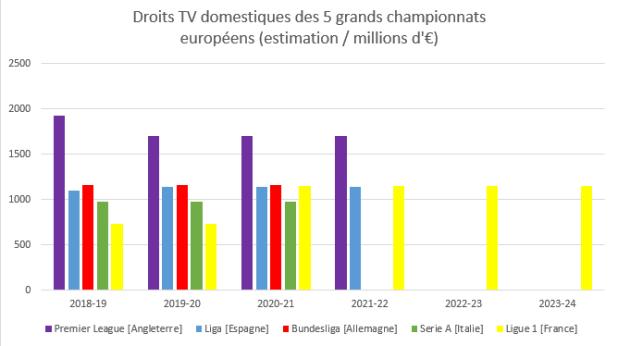 champs_euro