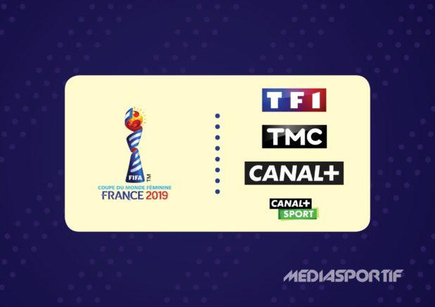 Calendrier Fifa Coupe Du Monde 2020.Coupe Du Monde Feminine 2019 Le Programme Tv De La