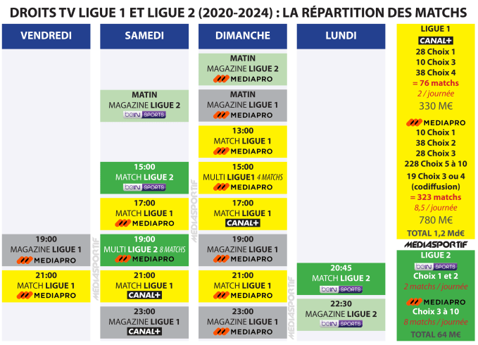 REPARTITION-AVEC-CANAL-1.png?zoom=1.100000023841858&resize=618%2C446&ssl=1