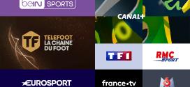 Infographie : Où voir le football à la télévision jusqu'en 2024 ?