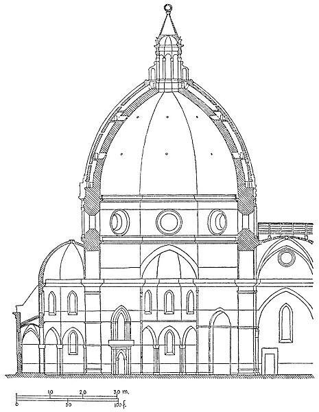 Modern diagram of the cross section of Filippo