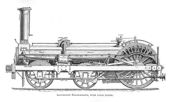 Locomotive steam engine engraving 1875 (13613283