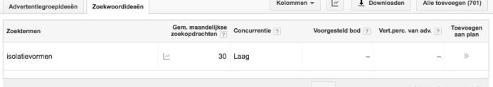 Webtexttool zoekterm isolatievormen Google Adwords