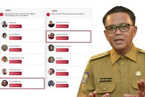 Gubernur Sulsel Masuk Kandidat Menteri Desa dan Mentan Jokowi-Ma'ruf