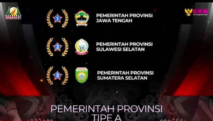 Upaya Plt Gubernur Terus Benahi Manajemen SDM, Pemprov Sulsel Raih Dua Penghargaan BKN Award 2021